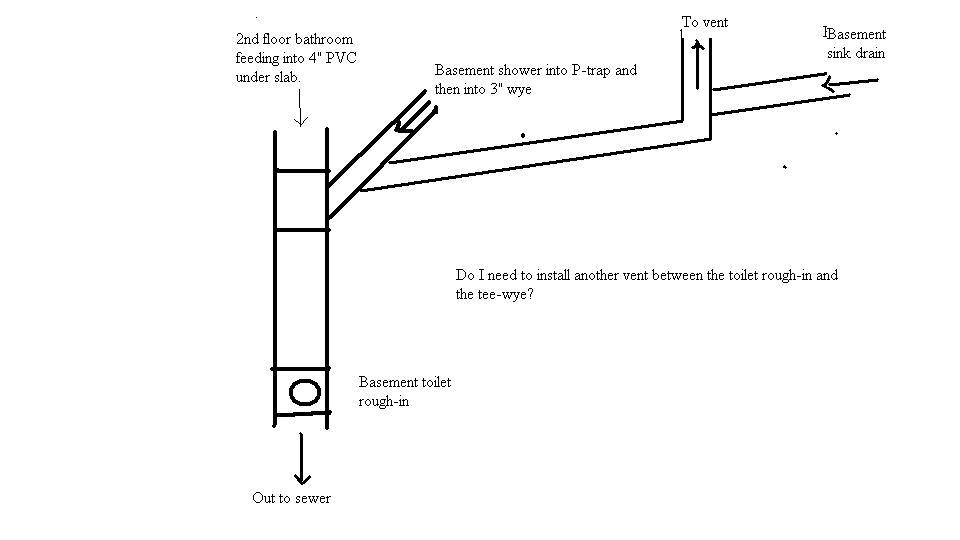 Lighting Basement Washroom Stairs: Installing A Plumbing Vent On A Basement Bathroom