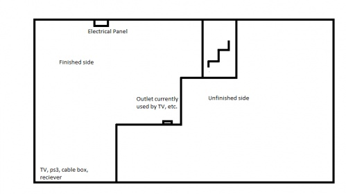 Adding outlets-basement-floor-plan.jpg