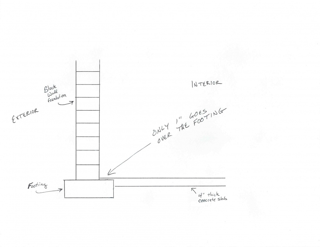Framing Basement Walls on Shallow Floors-basement.jpg