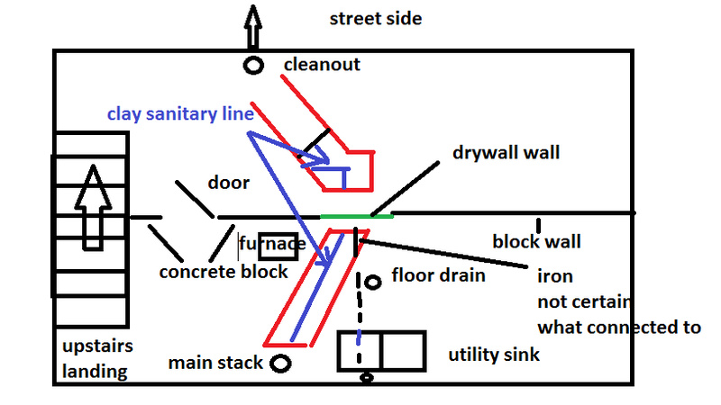 Old clay sewer pipes under basement-basement-plumbing-layout.jpg