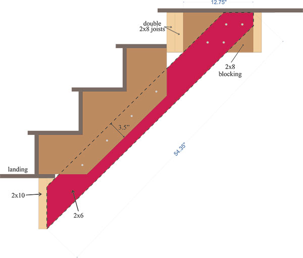 Basement stairs need support-basement-stairs.jpg