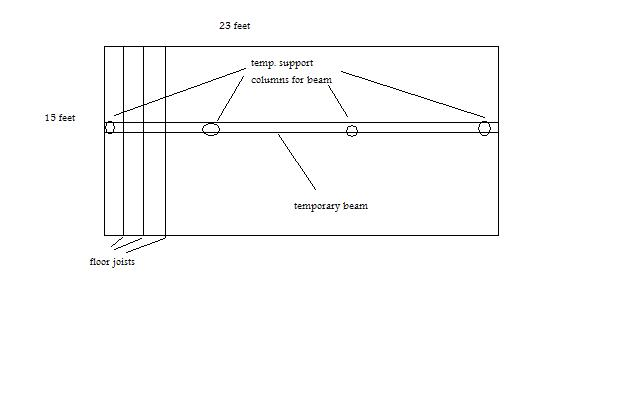 What Size Beam For Jacking Up Floor Joists Building Construction
