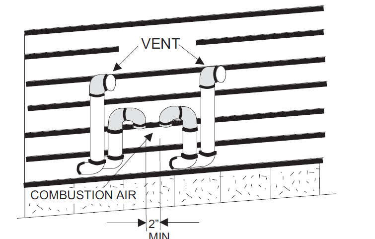Questions About Intake And Exhaust Pipes For 95 Furnace Hvac