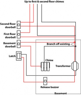 wiring doorbells in a triplex electrical diy chatroom home rh diychatroom com Doorbell Wiring Troubleshooting Single Doorbell Wiring -Diagram