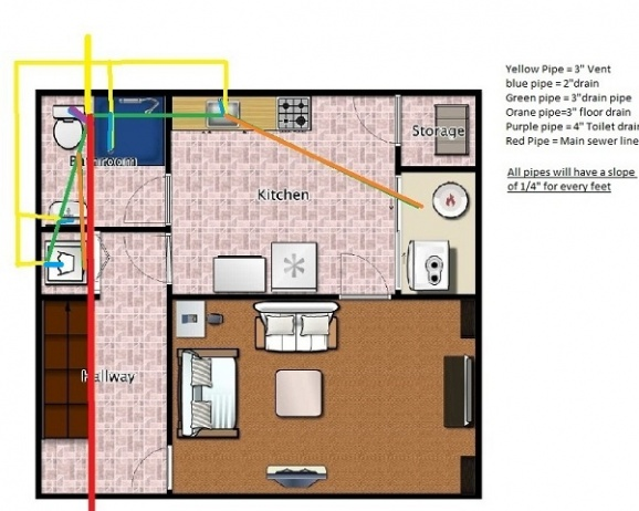 Need Plumbing help in basement!-basement_model-drain.jpg