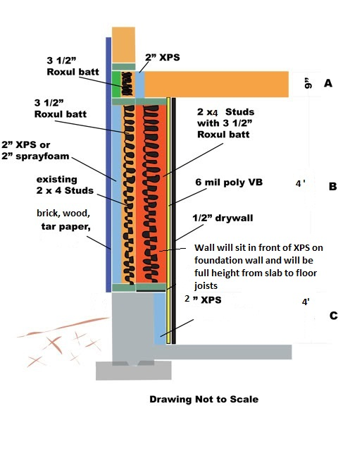 Insulating basement of split level home.-basementinsulationsketch_version3_w.jpg