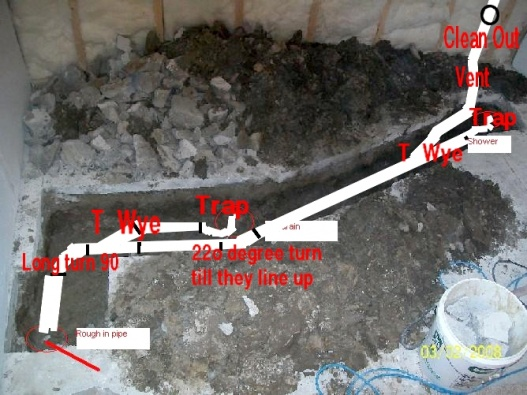 Drains For Basement Bathroom - Articles - Trained Eye Home Inspection