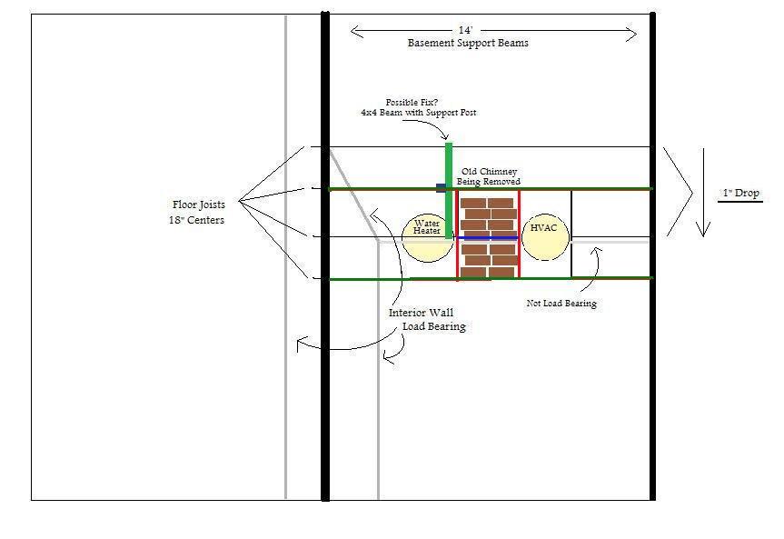 Leveling kitchen floor-basementstructualproblem-1.jpg