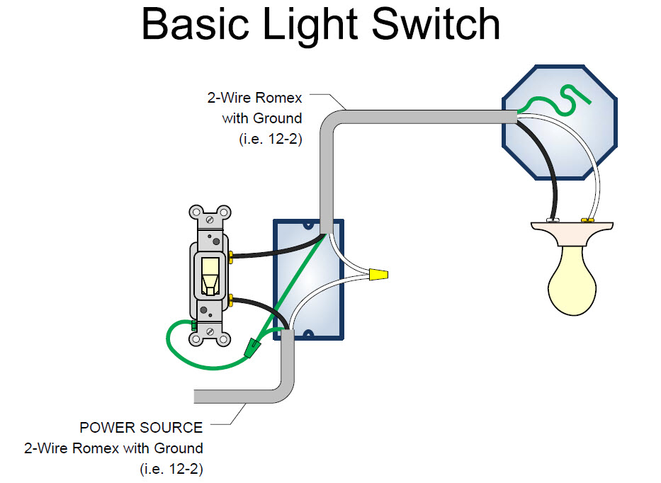 new light switch for kitchen-basic_switch.jpg