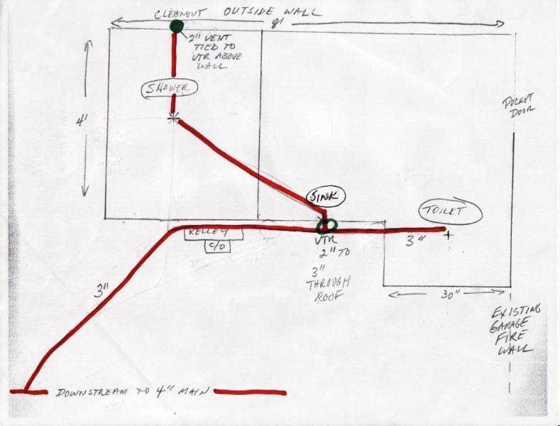 slab rough-in layout - plumbing