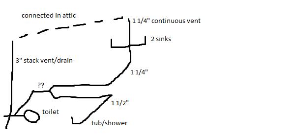 Wet venting...-bath-plumbing.png