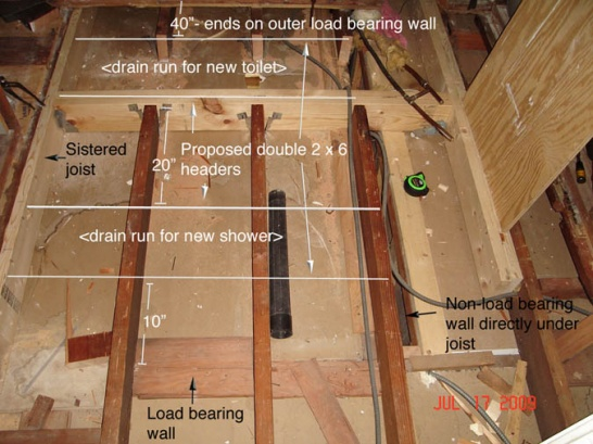Supporting Floor Joists On Non Load Bearing Wall