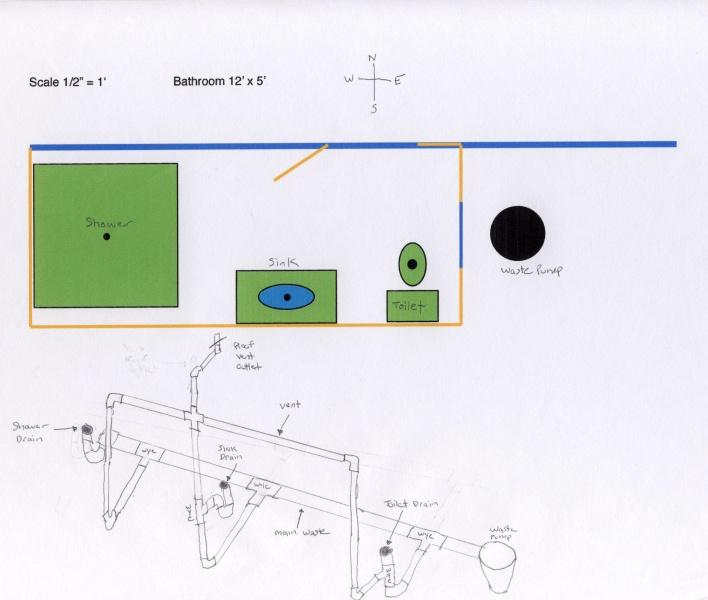 bathroom plumbing plan review-bathroom.jpg