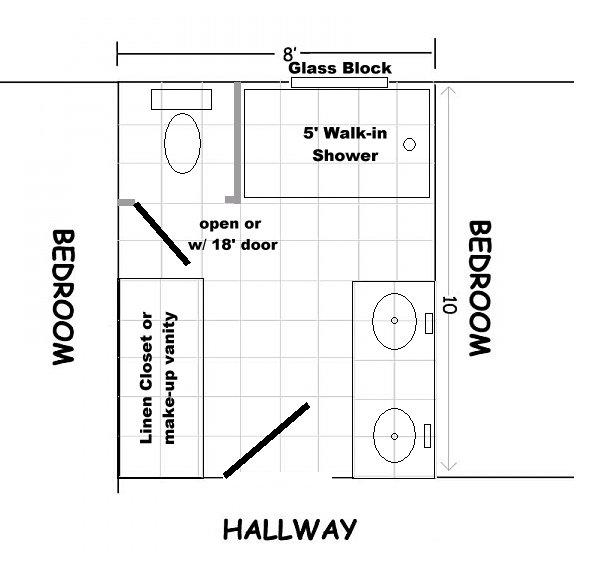 design  bathroom building construction diy