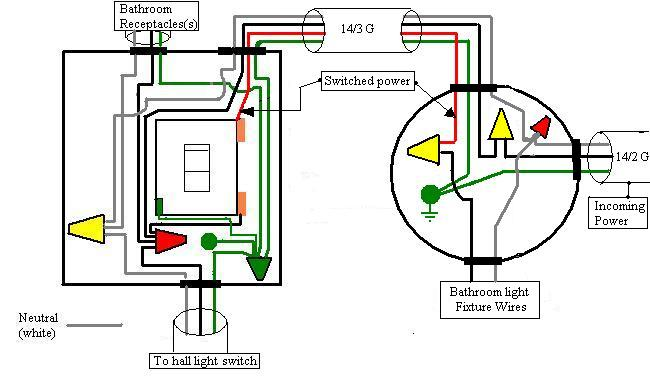 wiring up bathroom light block and schematic diagrams u2022 rh lazysupply co