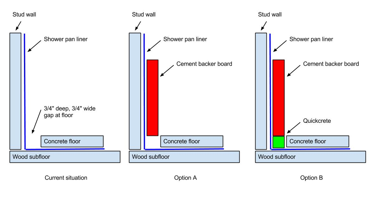 Shower enclosure issue where wall meets the floor-bathroom-wall-diagram.jpg