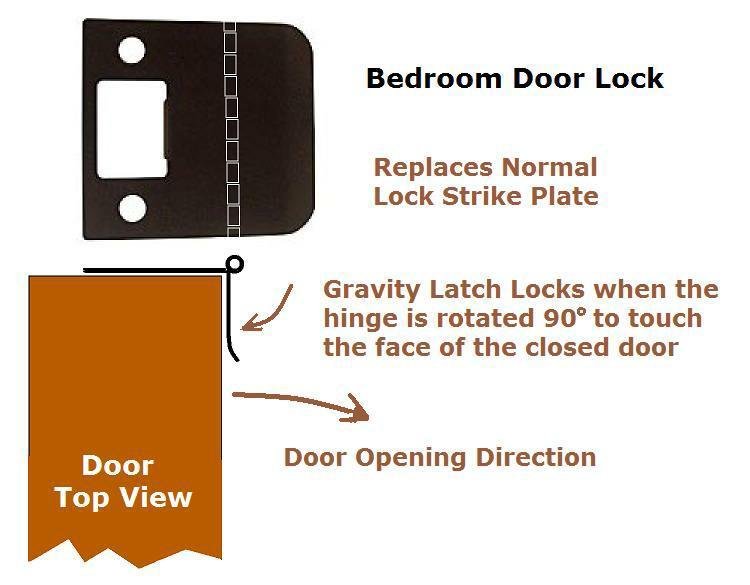 Keyless Door Lock?-bdrm_door-lock1.jpg