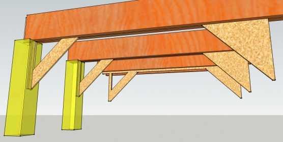 Attaching Beam to post-beam-plywood-2.jpg
