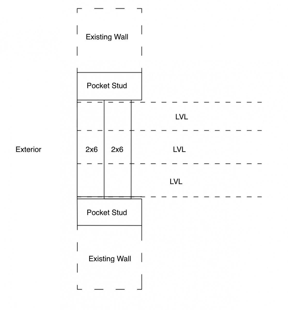 Post size load bearing beam-beam-pocket.jpg