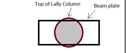 Adjustable Lally Lock Column Beam Plate Size - Building