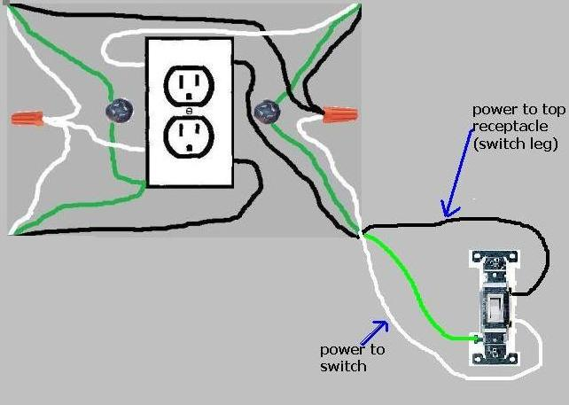 Full switched outlet to full hot.-bedroom-20outlettt.jpg