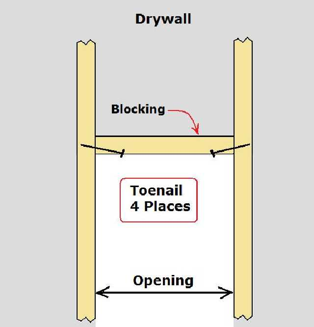 Blocking for Partition Wall-blocking.jpg