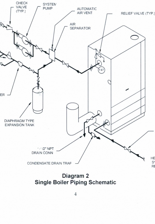 boiler plumbing diagram backflow preventer