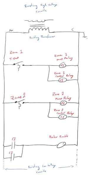 NEW home-SECOND ZONE-boilerzones.jpg