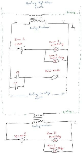 NEW home-SECOND ZONE-boilerzones2.jpg