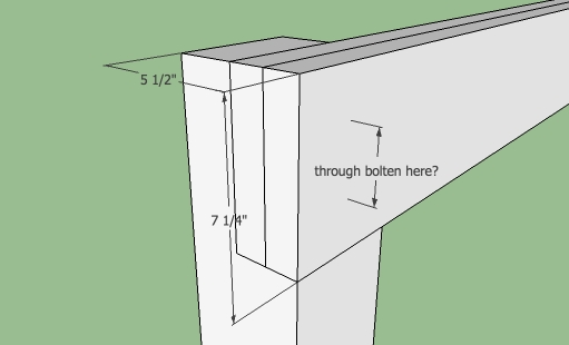 Can I build 11' x 5.5' loft with 2x2x8 beam and 2x4 joist?-bolting.jpg
