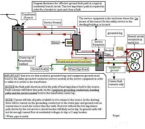 How does grounding work?-bonding-diagram-1.jpg
