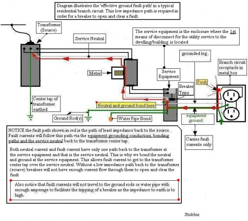 Electrical Ground Problem-bonding-diagram.jpg