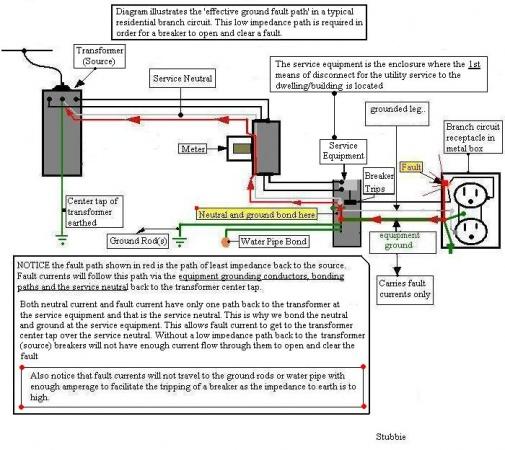 Help Needed with Open Ground-bonding-diagram.jpg