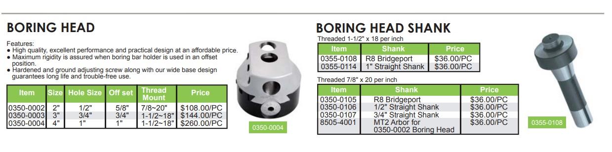 Drilling Large Hole in Steel-boring-head.jpg