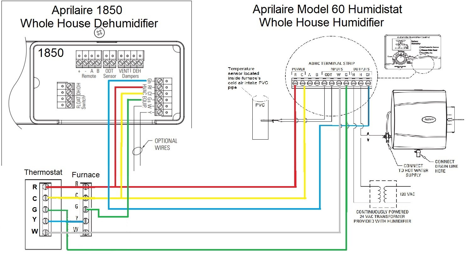Aprilaire Model 60 Wiring Question - Hvac