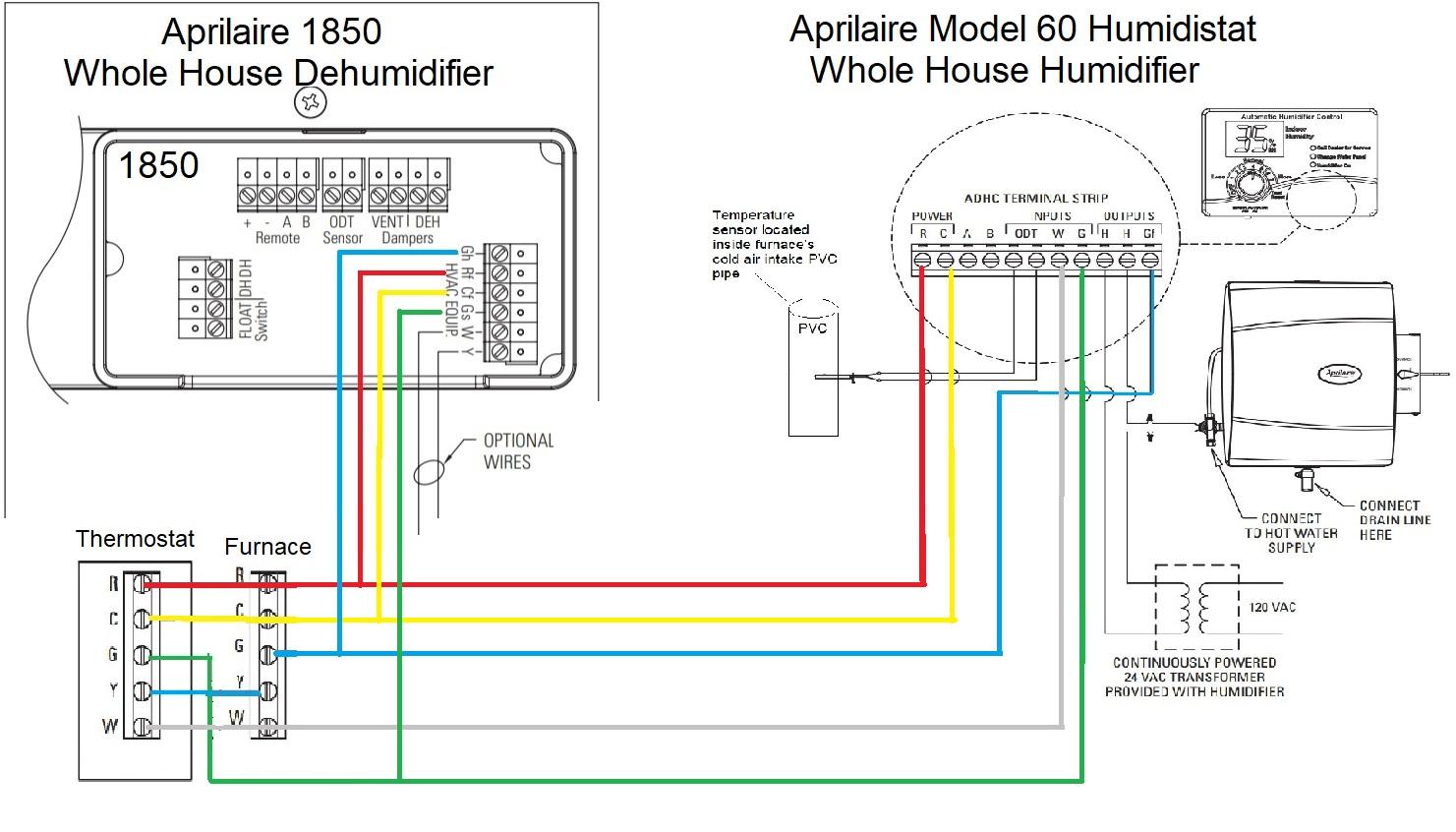 Dana 60 Question Wiring Diagram