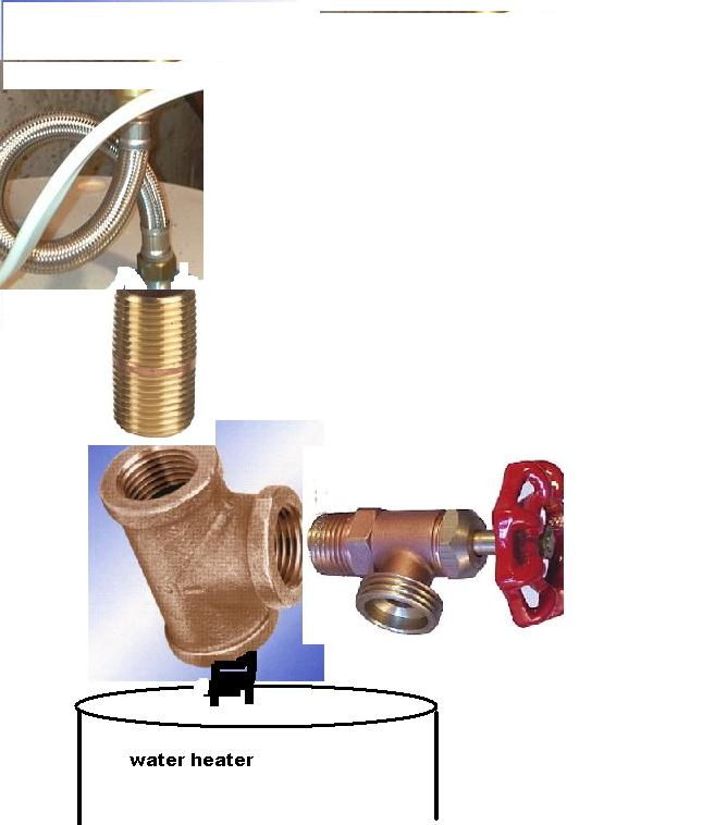 Install Garden Hose Valve Atop Hot Water Heater? Brass 20tee