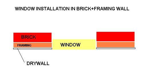 window installation in brick+framing wall-brick-n-framing_install.jpg