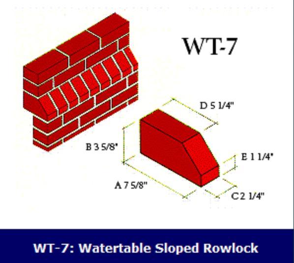 porch enclosure-brick-rowlock.jpg