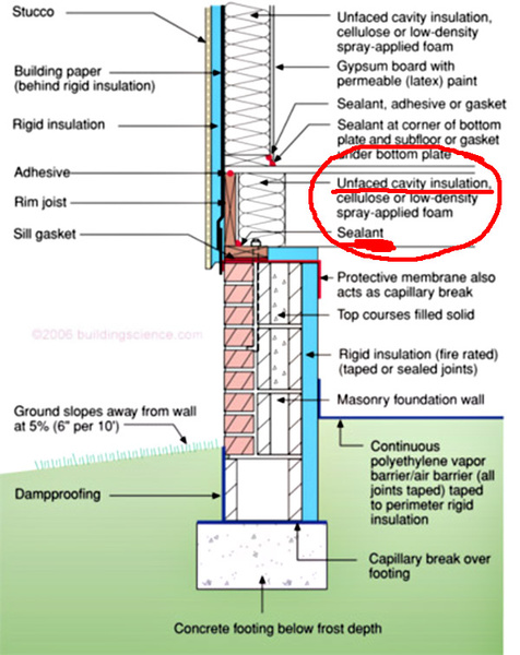 Insulate Rim Joists With Canned Spray Foam And Roxul Insulation Diy Chatroom Home Improvement Forum
