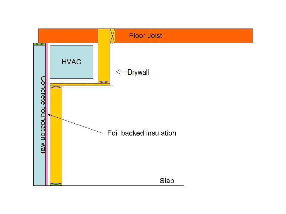 Walls that Can't Go To the Ceiling-bulkheadfireblock.jpg