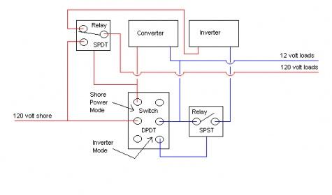 Relay/contactor confusion