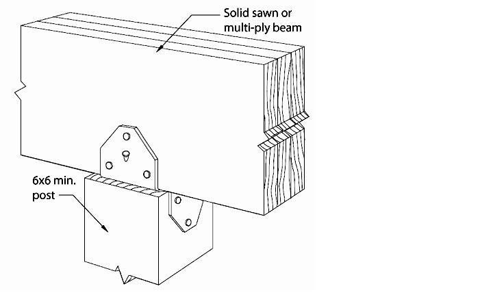 Post and beam attachment-cappedbeam.jpg