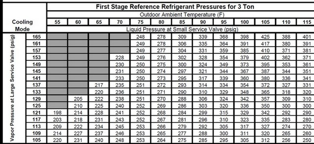 Refrigerant pressures-capture.jpg