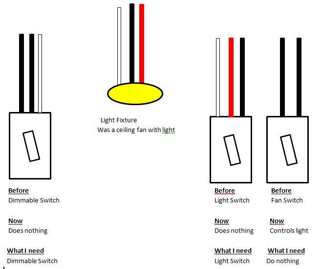 Converting Ceiling Fan to Resessed Lighting-capture.jpg