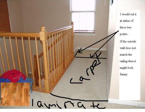 Laminate Flooring Mixing Hardwood Laminate Flooring