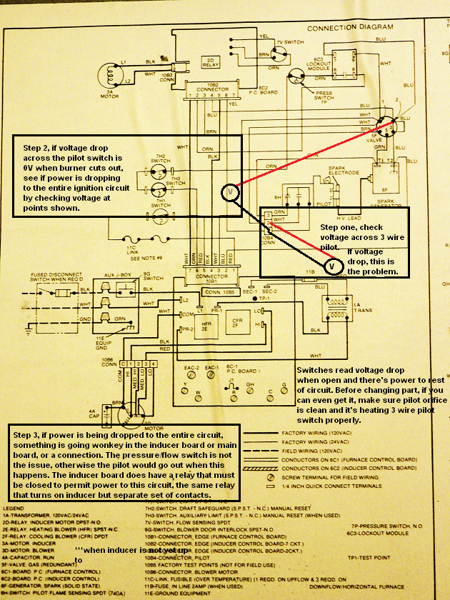 Bryant Furnace Wiring Diagram