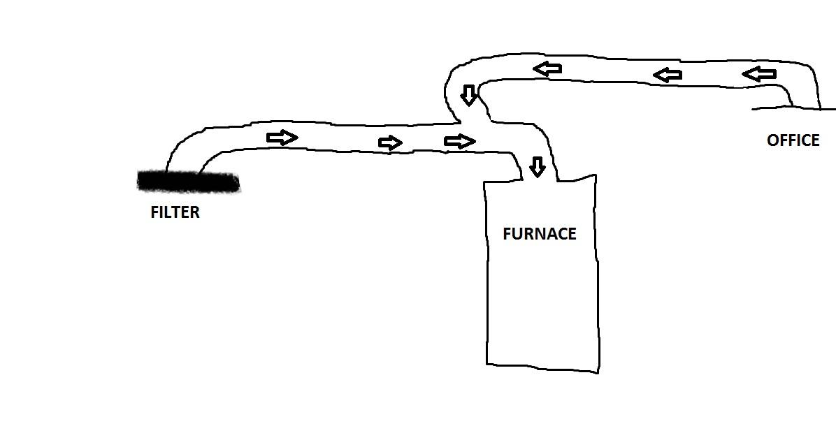 Adding on to cold air return-cartoon-furnace.jpg