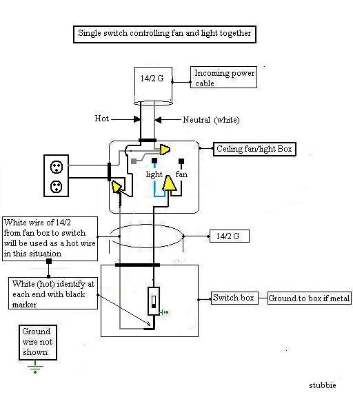Installation Of Ceiling Fan How To Install A Ceiling Fan Dummies – Idiots Ceiling Fan Wiring Diagram
