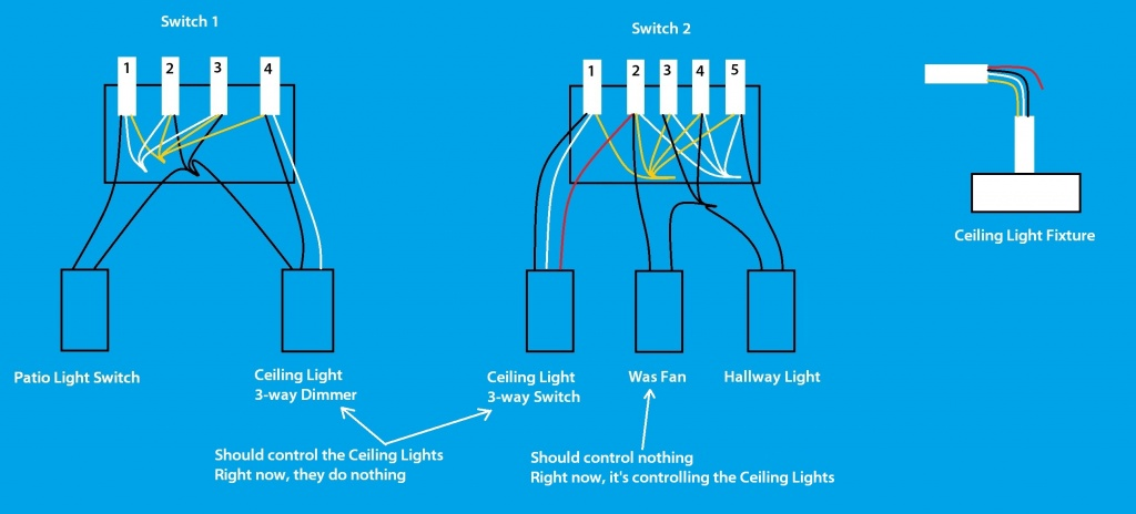 Converting Ceiling Fan to Resessed Lighting-ceiling-lights.jpg